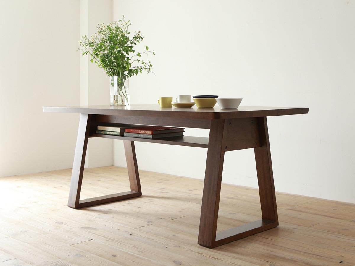 BISLD Table